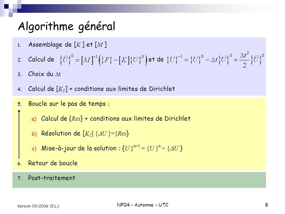 Algorithme général Assemblage de [K ] et [M ] Calcul de et de